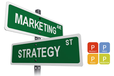 Strategi Pemasaran dan Bauran Pemasaran (Marketing Mix)