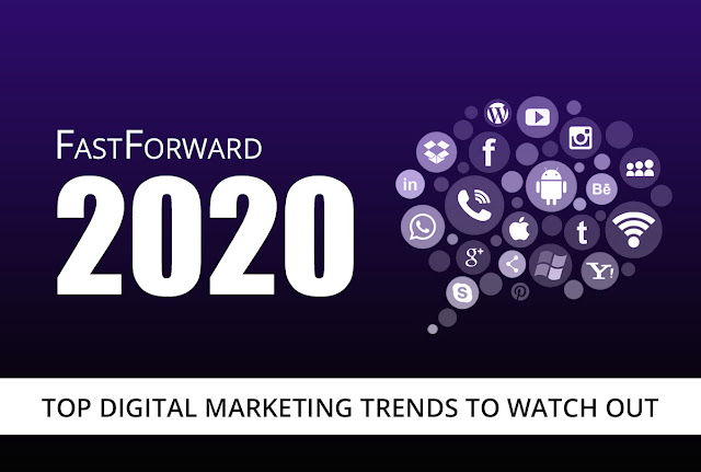 Digital Trends 2020.Fast Forward 2020 Top Digital Marketing Trends To Watch Out