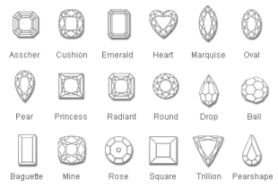 precious stone shapes and cut