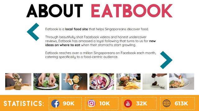 eatbook statistics