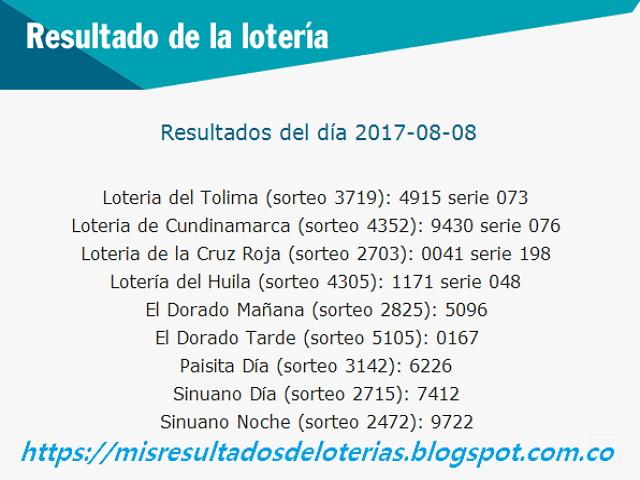 Como jugo la lotería anoche | Resultados diarios de la lotería y el chance | resultados del   dia 08-08-2017