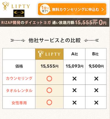 RIZAPヨガ他社との価格比較表