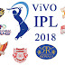 IPL 2018 Team wise List of Players