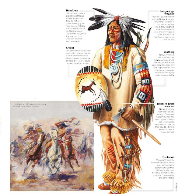 Native American Warrior, Check out the key kit as carried by a fighter from the Dakota Sioux tribe