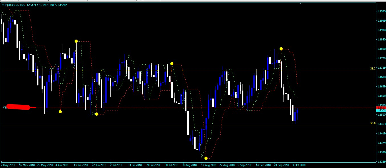 TOP forex mt4 indicators download free for laptop and mobile