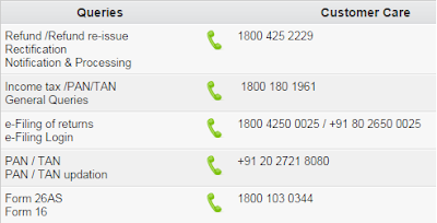 Income Tax Helpline Numbers