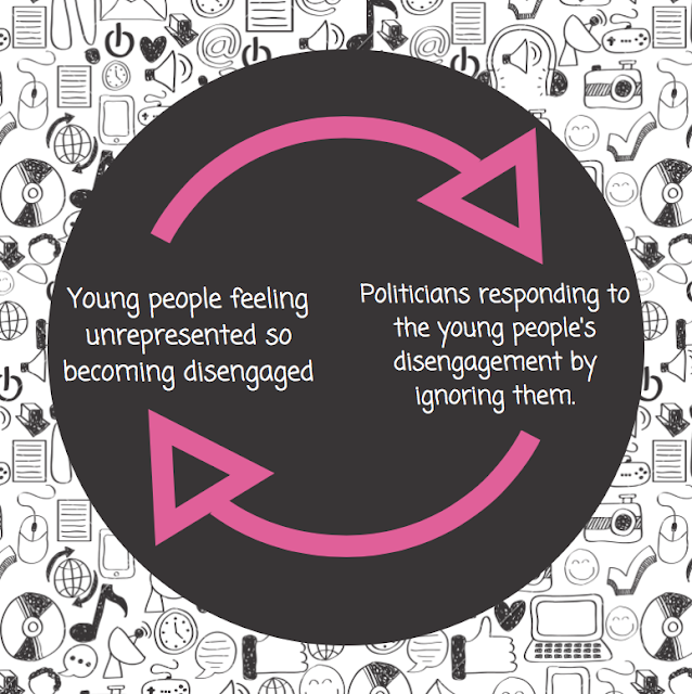 Breaking the cycle of young people not wanting to vote