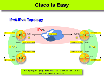 Lesson 57 - Introduction to IPv6 - Address Configuration