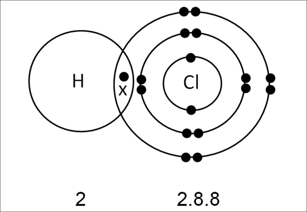 Hydrogen Chloride Hydrogen Chloride Covalent Bond
