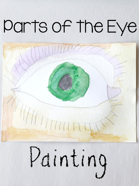 Kids learn parts of the eye thought art and science combined with this painting project!