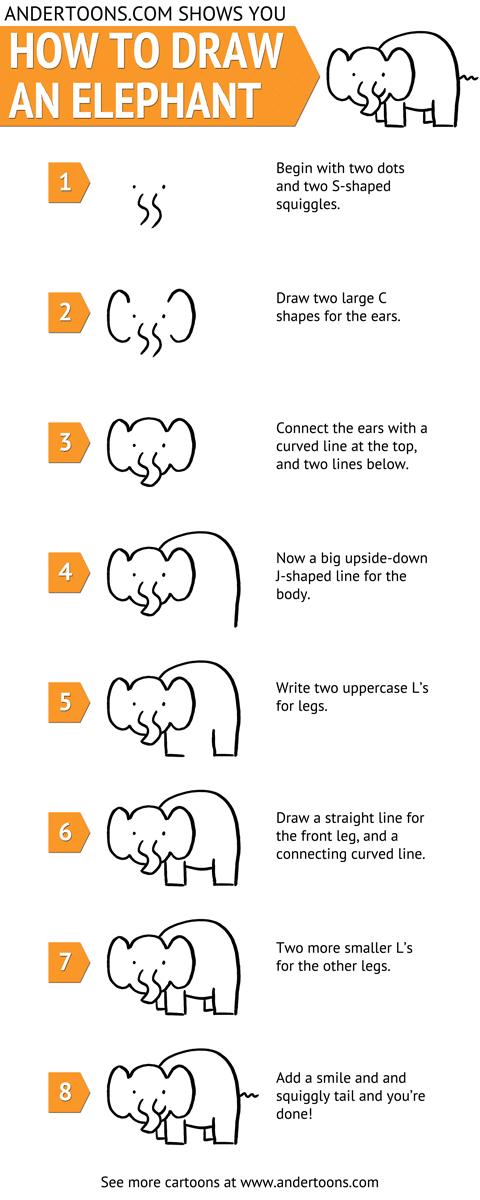 comment-dessiner-un-elephant-tutoriel Comment dessiner un éléphant