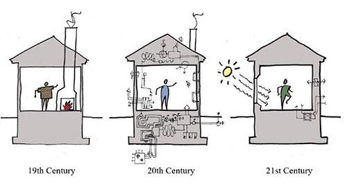 sumisura: sostenibilità, casa passiva e legno: casa passiva