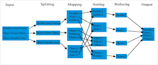 mapping process A SEMINAR REPORT ON HADOOP MAPREDUCE [BIG DATA] OVERVIEW