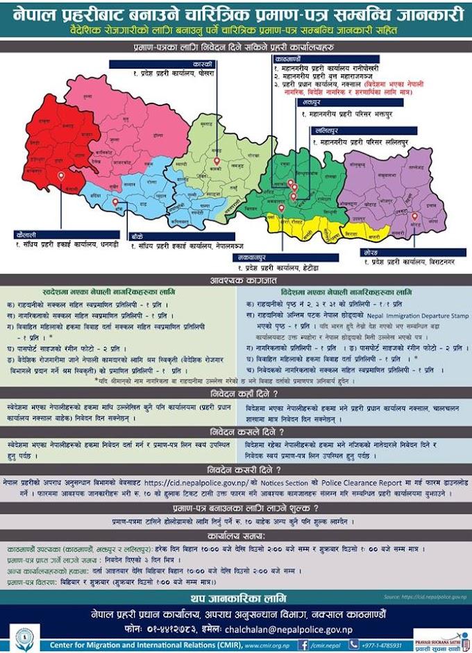 नेपाल प्रहरीबाट बनाउने चारित्रिक प्रमाण–पत्र सम्बन्धि जानकारी