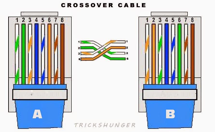 cat6 rj45 wall jack wiring diagram rj45 modular jack