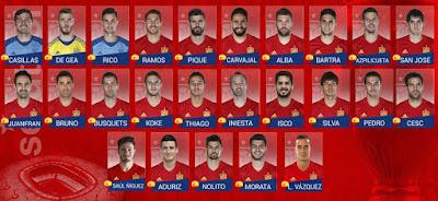 Spain list euro 2016 prevision