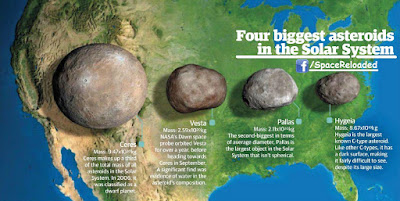 biggest asteroids in our solar system -#main