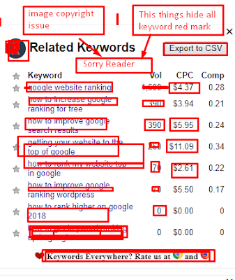 website google ranking tools