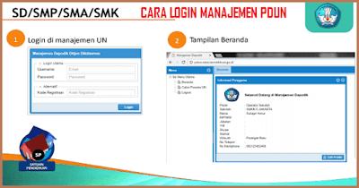 Cara Login Manajemen PDUN 2019 SD SMP SMA dan SMK