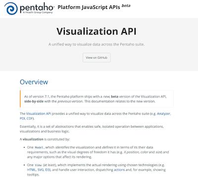 VizAPIDoc Pentaho 7.1 is available!