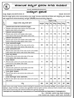 Karnataka KPTCL Junior Engineer JE, Assistant Engineer, AEE, AE Electrical Civil, Junior Assistant, JPA, Driver, JSA Govt Jobs Recruitment 2019
