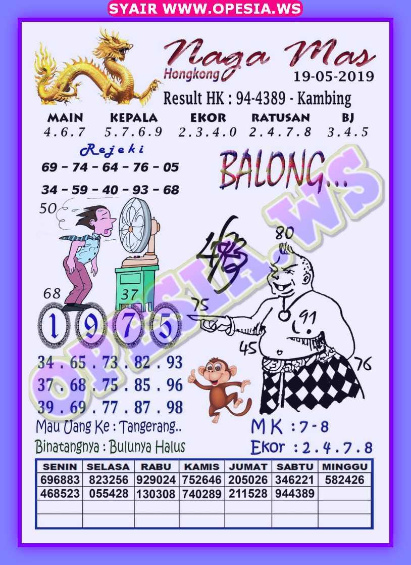 Prediksi Nagasaon Hk Minggu : prediksi, nagasaon, minggu, Minggu, Pancasona