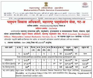 MahaMPSC 100 Livestock Development Officer Recruitment 2017 www.mpsc.gov.in Apply Now