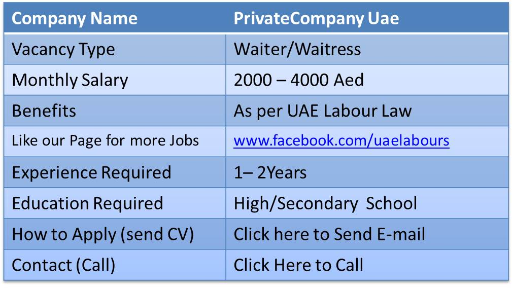 hospitality jobs in uae
