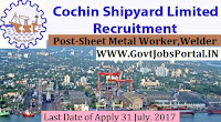 Cochin Shipyard Recruitment 2017– 198 Welder, Sheet Metal Worker