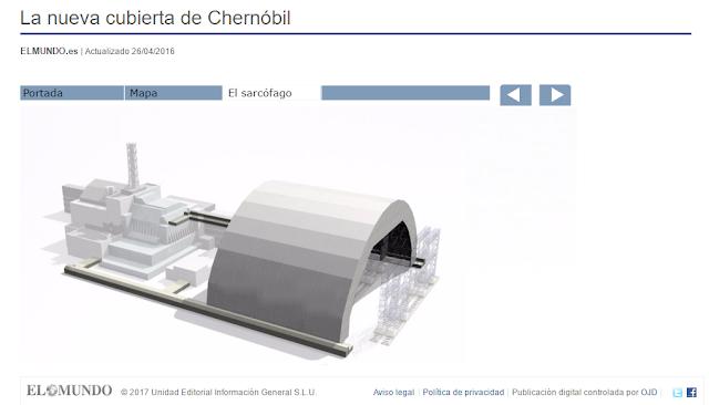 Confinamiento Chernobyl