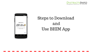 BHIM App - Steps to Download and Use