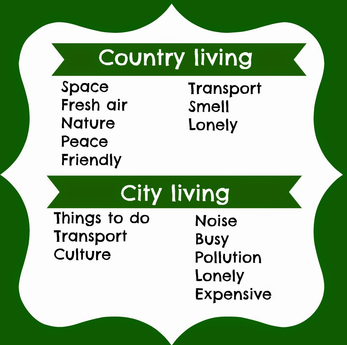 Advantages Of Living In The Countryside Essay. Living In