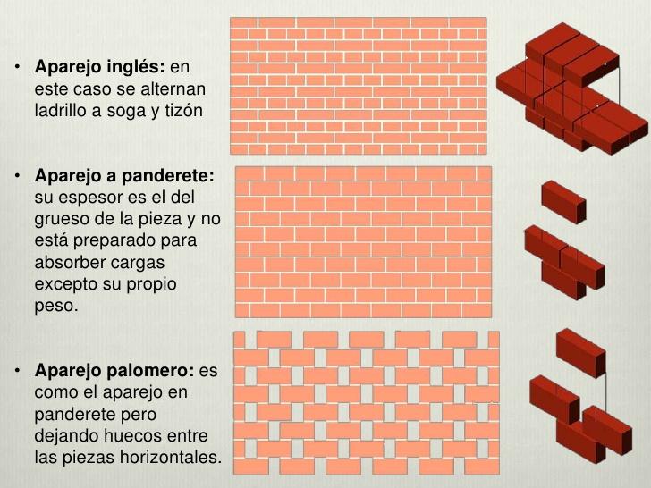 Materiales para la construcci n ladrillos de arkitectura - Precios de ladrillos para construccion ...