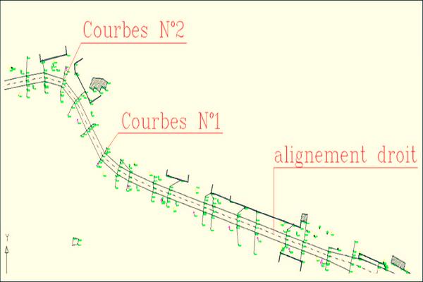Conception géométriques des routes