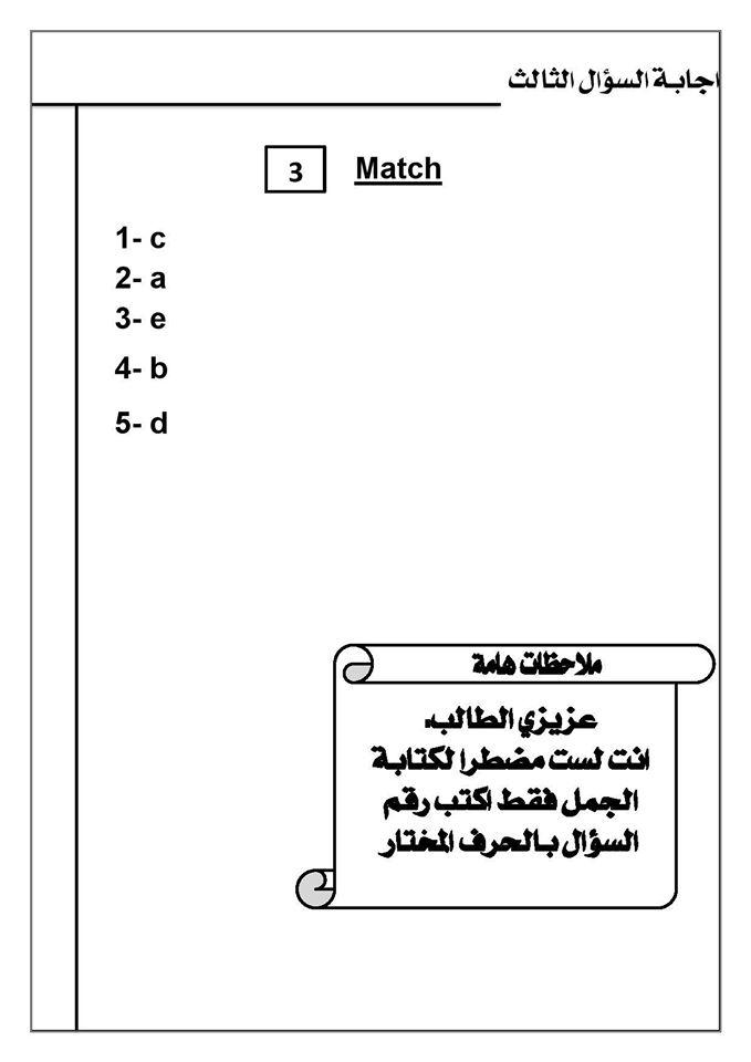 كيف تنظم ورقة اجابتك في امتحان اللغة الانجليزية ؟ ..   Mr-Saber Elboshy  4