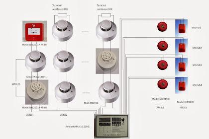 Fire Alarm System Diagram