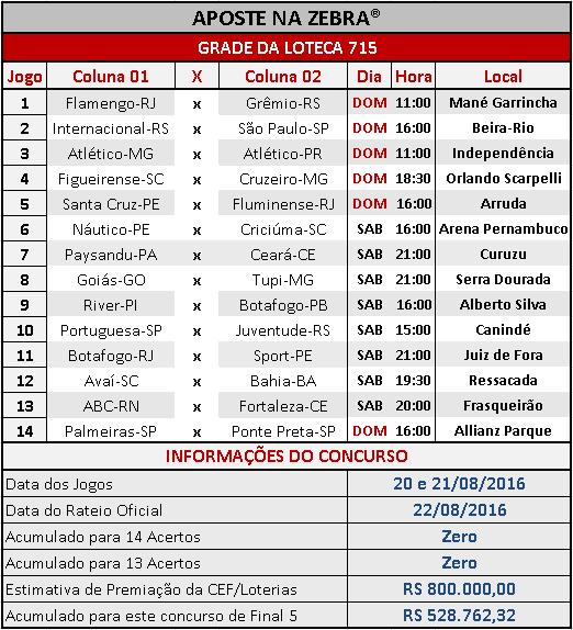 LOTECA 715 - PROGRAMAÇÃO / GRADE OFICIAL 04
