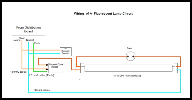 Electrical And Electronics Engineering  Wiring Diagram