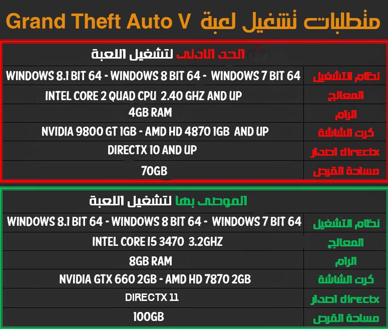 تحميل لعبة gta v ps3 برابط تورنت مباشر