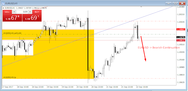 LearnForexTrading