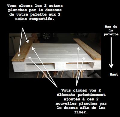 aire une table basse avec une palette de bois