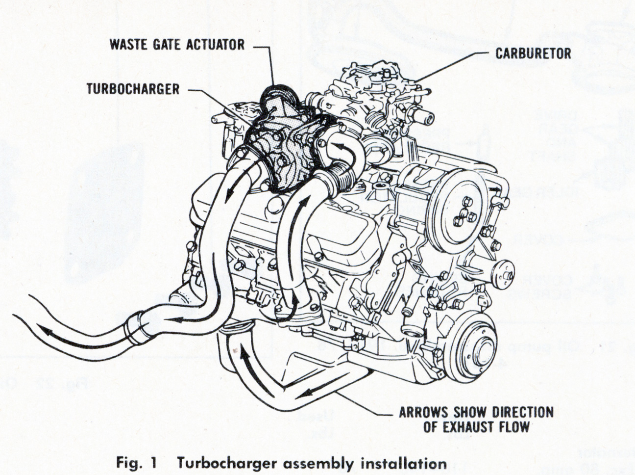 small resolution of the 4 9 turbo is a draw through design which isn t the ideal set up
