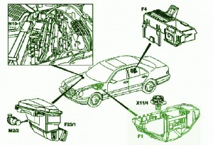 1995 E320 Fuse Box Layout Mercedes Fuse Box Diagram Fuse Box Mercedes Benz 2000