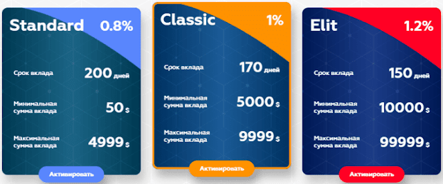 инвестиционные планы elitpayments ltd