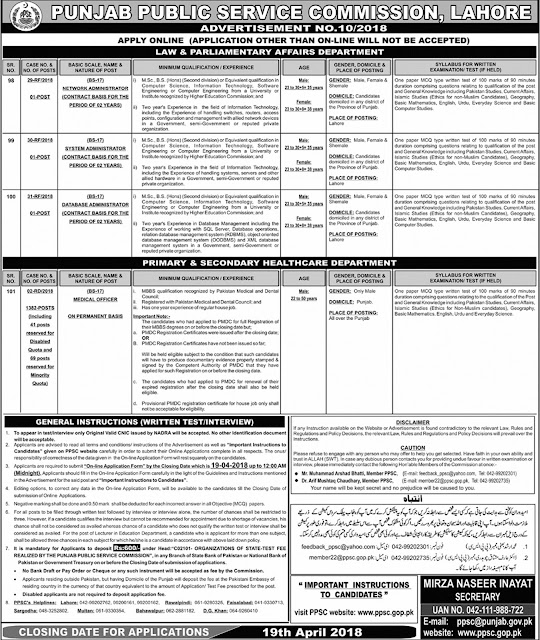 1385 Jobs In Punjab Public Service Commission (Lahore PPSC Jobs) 2018