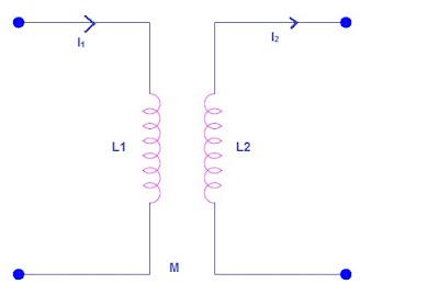 torque-in-electrodynamometer-instruments