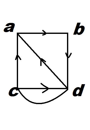 Data Structures Using 'C' DSU Sample Question Paper I scheme