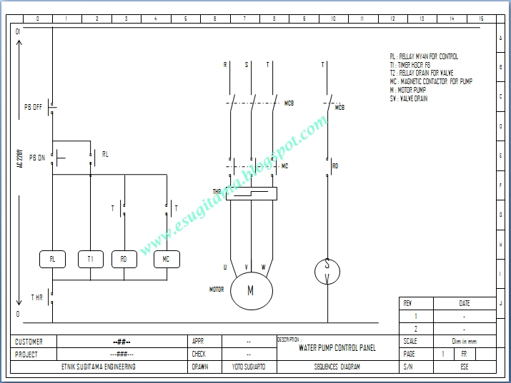 Etnik Sugitama Engineering: Wiring Diagram Kontrol Pompa