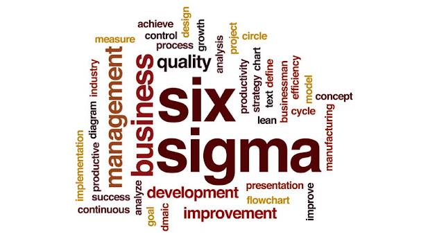 Six Sigma Certifications, Six Sigma Learning, Process Six Sigma