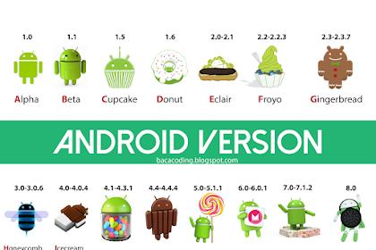 Sejarah Android Lengkap Dari Versi A Sampai Android Oreo
